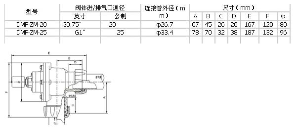 世洁直角式电磁阀,直角式电磁脉冲阀-dcf-4型直角式电磁脉冲阀 完美